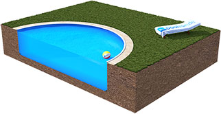 Einbaumöglichkeiten: Pool vollversenkt